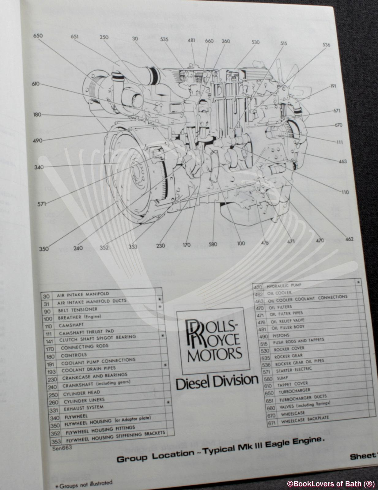 Parts Catalogue for Model E220 Series 628223D Anon